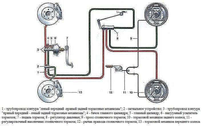 форд фокус 2 технические характеристики (главный ключ)