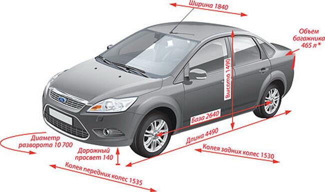 ширина форд фокус 2