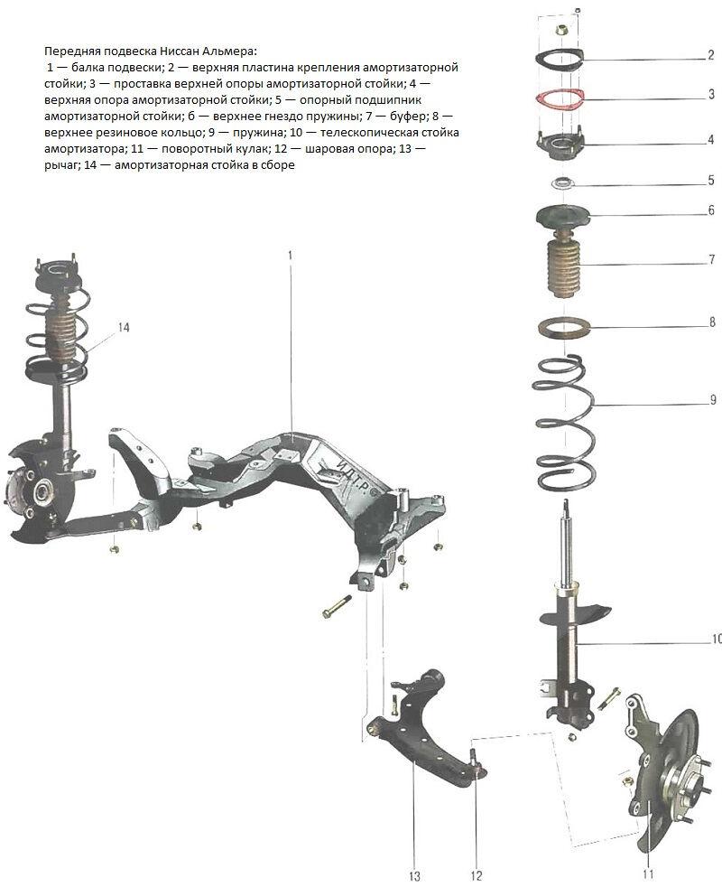 ниссан альмера классик 2008 года технические характеристики
