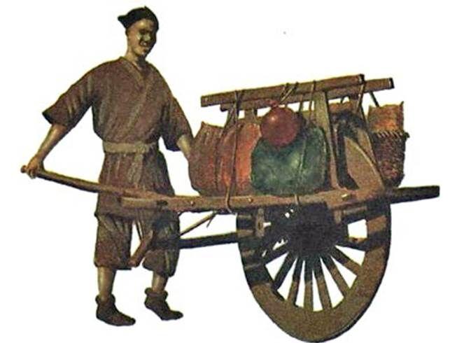 история создания колеса