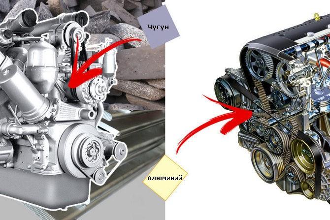 Из чего делают двигатели