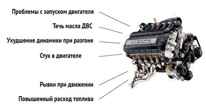 Причины троение двигателя