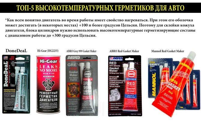 Высокотемпературные герметики для авто