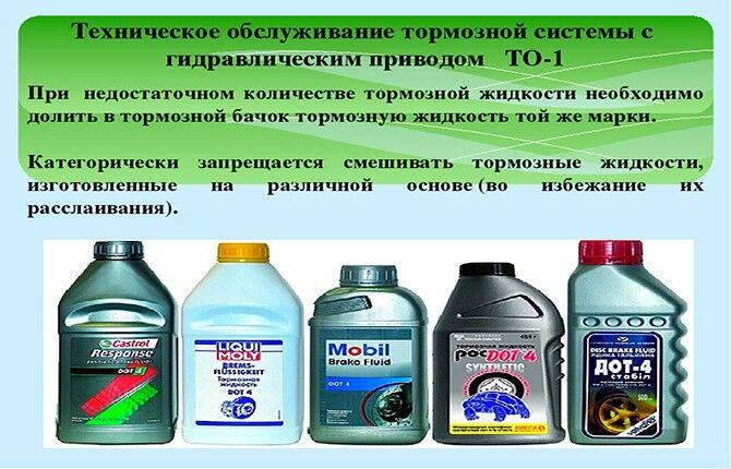 Тормозные жидкости