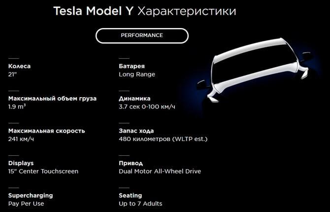 Tesla Model Y характеристики