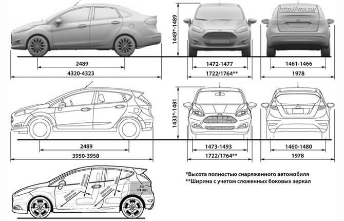 Размеры Форд Фиеста