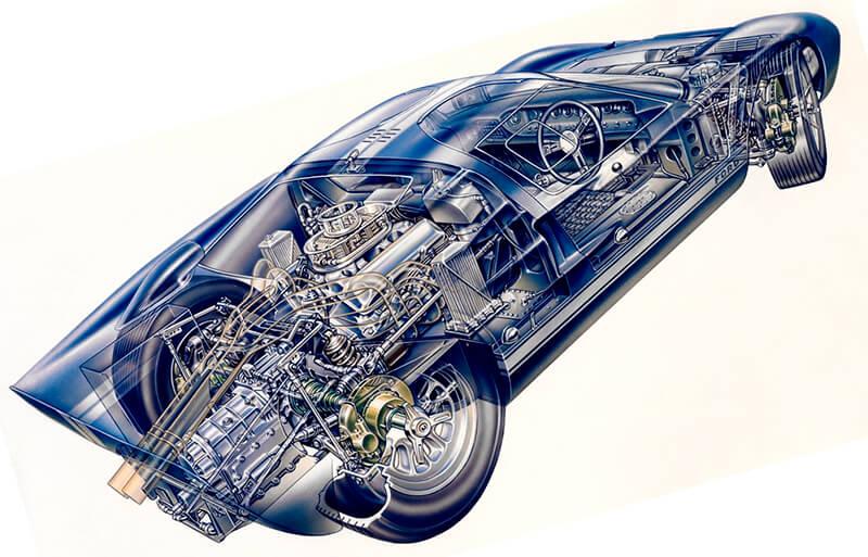 Ford GT-40 строение