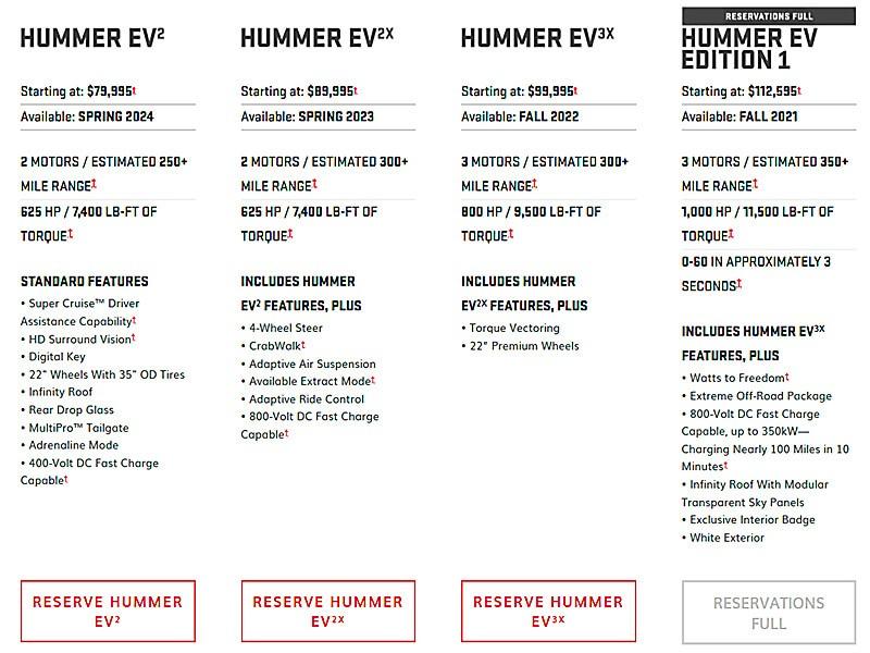 gmc-hummer2
